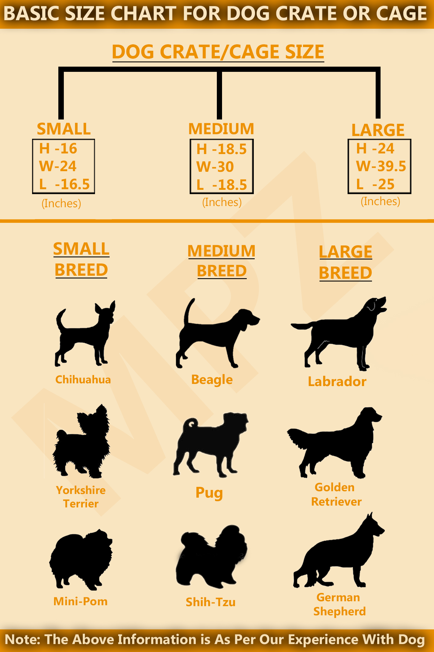 Basic size chart for dog crate or cage